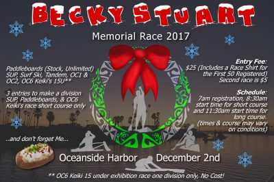 Becky Stuart race